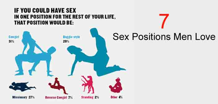 Sex positions for men